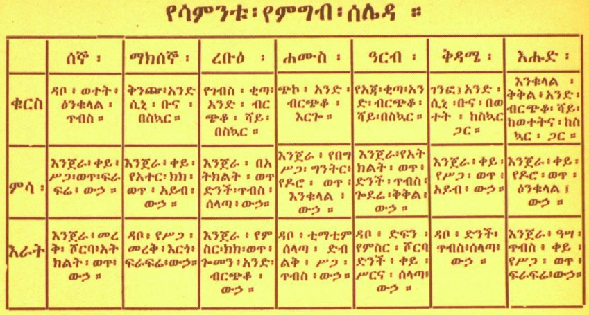 """Zewdu Tadese's week-long menu planner from """"Megebachin"""" (1963)"""