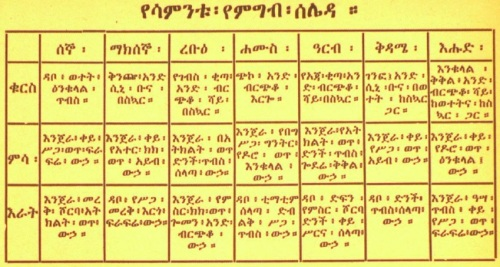 "Zewdu Tadese's week-long menu planner from ""Megebachin"" (1963)"