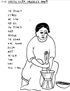 From a hand-written 1984 Ethiopian cookbook, a recipe for berbere and a drawing of a woman grinding pepper. The recipe includes almost all of the spices found in various other books.